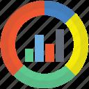 circular chart, diagram, infographicm, pie chart, pie graph, statistics icon