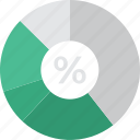 accounting, bar graph, business, earnings, market, pie chart, stats icon icon