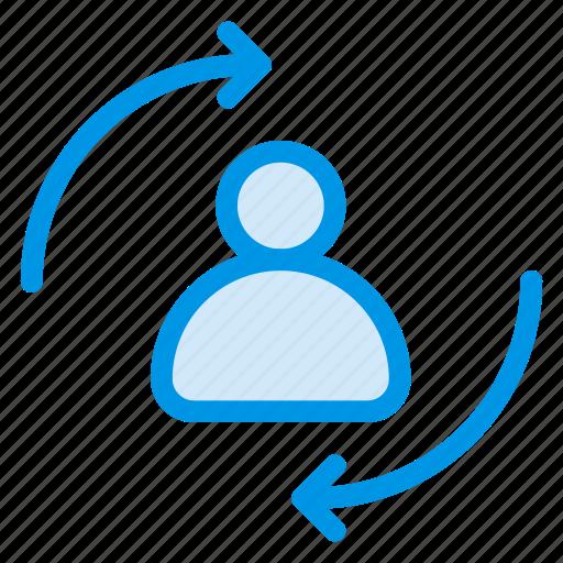 account, avtar, client, human, person, profile, user icon