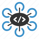 avatar, code, people, person, search, seo, team icon