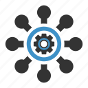 organization, settings icon