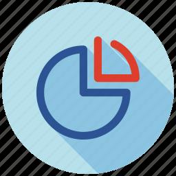 pie, seo, seo pack, web design icon