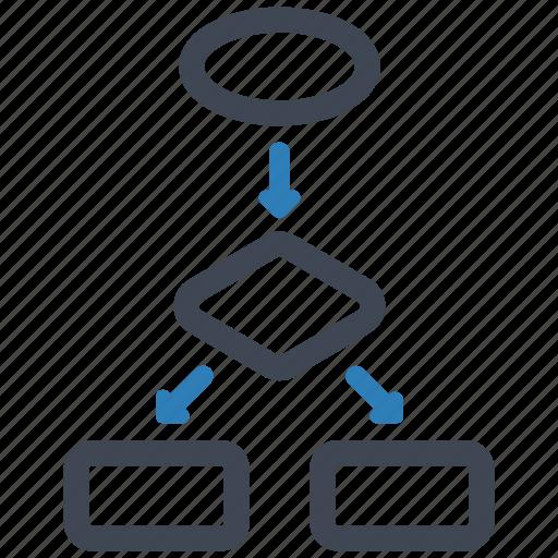 Diagram, flowchart, workflow icon - Download on Iconfinder