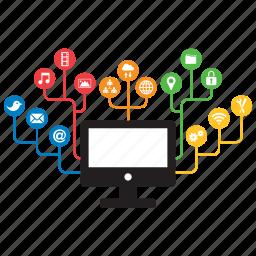 computer, concept, device, imac, internet, mac, pc icon