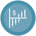 analytics, dollar, graph, monitoring, stats icon