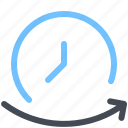 clock, date, share, time icon