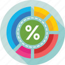 discount, offer, percentage, pie chart, promotion icon