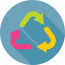 recycle, redo, refresh arrows, reload, repeat icon