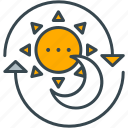 day, fulltime, moon, night, open, shopping, sun icon