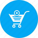 cancel, cart, order, shopping, trolley icon
