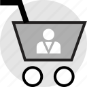 add, cart, man, shopping icon
