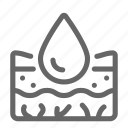 care, dermatology, moisture, skin, water icon