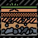 farm, ground, layers, smart, soil