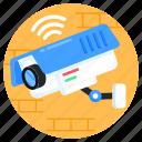 smart cctv, cctv camera, iot, internet of things, wireless camera