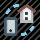 house, synchronization, remote, control, sensor, mobile