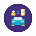 connected car, intelligent vehicle, smart car, smart vehicle icon