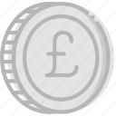 business, finance, marketing, pound icon