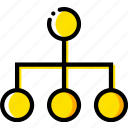 business, diagram, finance, marketing, organization