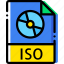 extentions, file, iso, types icon