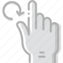 finger, gesture, hand, interaction, rotate icon