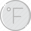 climate, fahrenheit, forecast, precipitation, weather icon