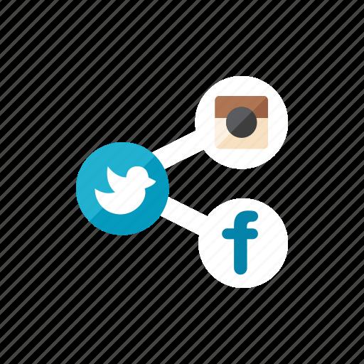 share, social icon