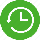 clock, expired, history, past, real, time, travel icon