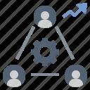mission, organization, procedure, productivity, teamwork