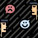 attitude, character, emotion, emotional intelligence, expression, mood