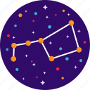 astrology, big dipper, constellations, space, stars, ursa major