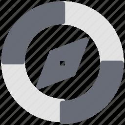compass, gps, navigation direction, speedometer icon