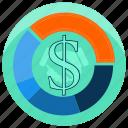 finance, investment, money, partner, percent, return, return of investment icon