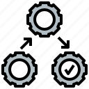 execution, operation, operations, post, process icon