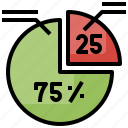 analytics, ratio, statistics, stats icon
