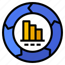 value, chart, startistic, chain, investment