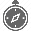 compass, direction, drawing, navigate, pointer, travel, vehicle icon