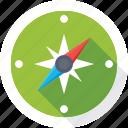 cardinal points, compass, directional, gps, navigational