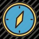 compas, position, direction, summer, navigation