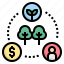 forest, management, model, sfm, sustainable icon