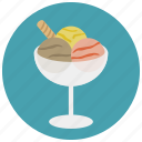 cream, dessert, gelato, ice cream, sweet, sweets icon