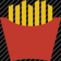 fast food, french fries, fries, mcdonalds, potato icon