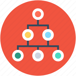 hierarchical network, hierarchical structure, hierarchy, network, sharing network icon