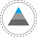 analytics, data, google, pyramid icon