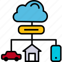 device, cloud, car, home, smartphone, data, network, storage