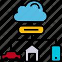 device, cloud, car, home, smartphone, data, network, storage