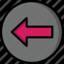 backward, color, controls, essentials, left, ultra, user