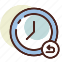 clock, schedule icon