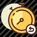 clock, rewind, schedule, timer