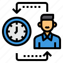 time, management, efficiency, clock, manager