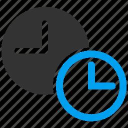 clocks, dashboard, gauge, measure, meter, time, timer icon